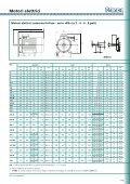 Riduttori di velocità e motori elettrici - Page 5