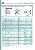 Riduttori di velocità e motori elettrici - Page 6