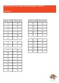 Merk-Parcours: Vorlage für ein Lösungsrätsel und ... - Fit-4-Future - Page 5