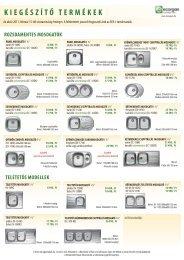 Blanco kiegészítő termékek