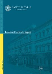 Financial Stability Report - Financial Risk and Stability Network