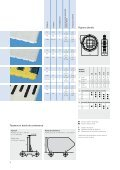 PDF | FR - Forbo Siegling - Page 3
