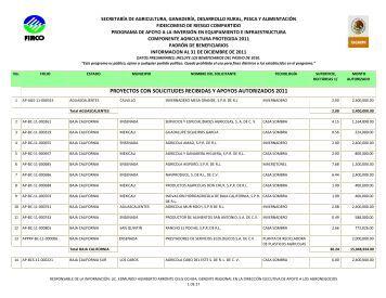 proyectos con solicitudes recibidas y apoyos autorizados 2011 - Firco