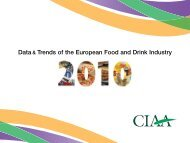 Data & Trends of the European Food and Drink Industry - AIJN