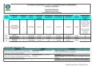 PRESTACIONES NIVELES LA1 Y MB1: - Firco
