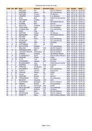 Championnats 10 km sur route Page 1 de 2 Total Cat M/F Nom ...
