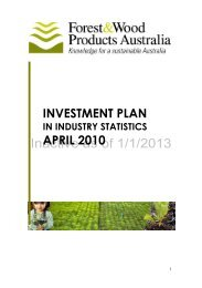 Investment Plan - Forest and Wood Products Australia