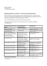 Se listen over dokumentationskrav og dokumentationstyper her (PDF)