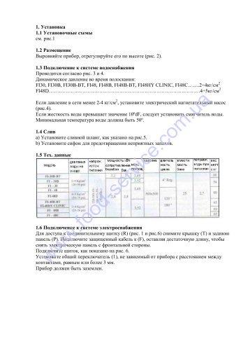 Fagor Fi-64b Инструкция - фото 8