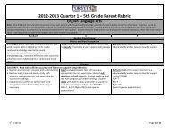 2012‐2013 Quarter 1 – 5th Grade Parent Rubric - Forsyth County ...