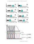 1 Oscillazioni libere (oscillatore armonico) ( ) ( ) ( ) ( ) 0 e ( )0 - Fisica - Page 3