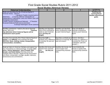 research paper grade rubric Grade 5 writing rubric landscape how-to writing letter writing fifth grade research paper rubric demonstrates: 4 document transcript believed make grading.