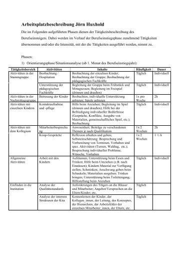 Arbeitsplatzbeschreibung Jörn Huxhold - Universität Bremen