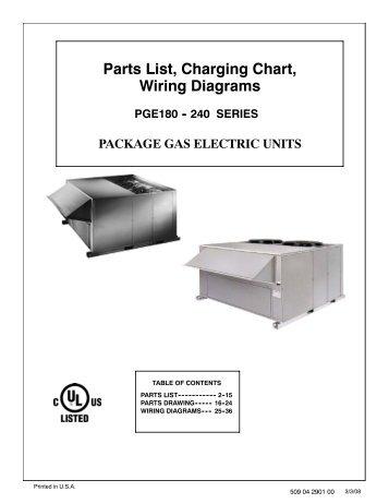 PGE 180-240 - Fox Appliance Parts of Macon, Inc.