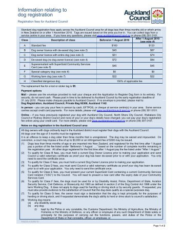 dog information sheet - Vaydile.euforic.co