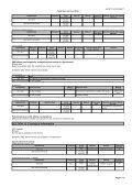 Sani Cid conc - My Supply Chain - Page 6