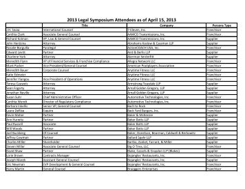 2013 Legal Symposium Attendees as of April 15, 2013