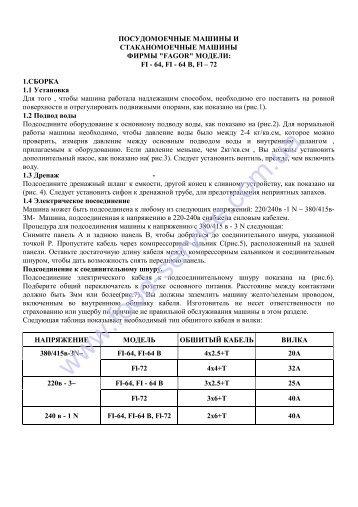 Fagor fi-64b инструкция