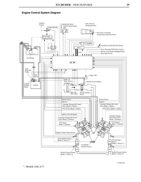 Toyotum Fj Cruiser Engine Diagram