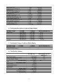 TGB B Tipi likit izahname - Garanti Bankası - Page 5