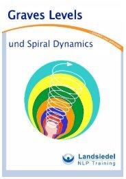 Spiral Dynamics und Graves Levesl E-Book LNLPT - Landsiedel ...