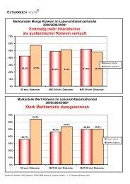 Stark Marktanteile dazugewonnen - Österreich Wein