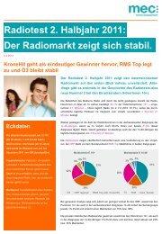 Radiotest 2. Halbjahr 2011: Der Radiomarkt zeigt sich stabil. Eckdaten