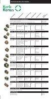 Gewinde- Einsätze für Metalle - Seite 3