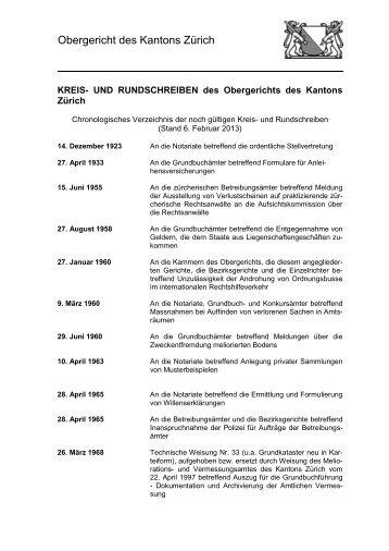 KS Chronologisches Verzeichnis Stand 6. Februar 2013