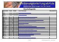 Haushaltsgeräte - Bedienungsanleitung - WB4.DE