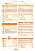 Verkaufspreisliste 2012 - Billard - Beckmann - Seite 5
