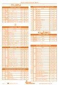 Verkaufspreisliste 2012 - Billard - Beckmann - Seite 6