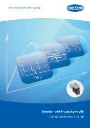 Energie- und Prozesskontrolle Kompaktejektoren X-Pump - Schmalz