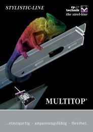 MULTITOP® - RP Technik
