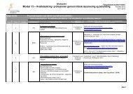 Modul 11 – Kvalitetssikring i professionen gennem klinisk ...