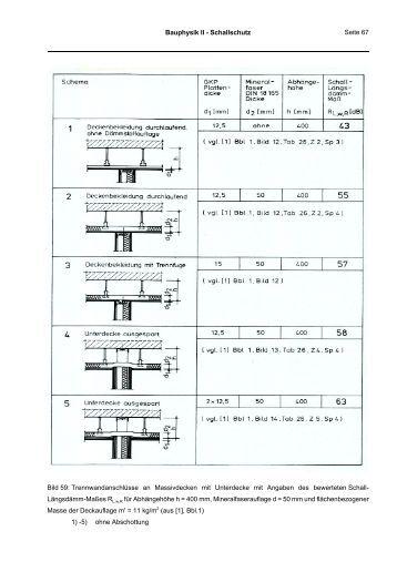 Sct bauphysik statik seiten 3 for Statik beispiele