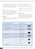 Gehörschutz - Bardusch - Seite 3