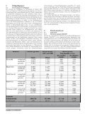 Vorpommern Jagdjahr 2006/2007 - Projekt Waschbär - Seite 7