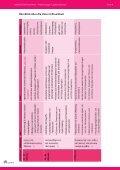 schülerVZ Lehrmaterialien Arbeitsmappe V ... - Moodle PHBern - Seite 4