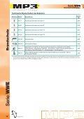 Brandschutz - Mp3 - Seite 4
