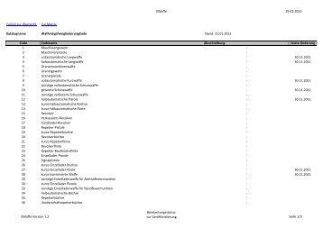 Katalog Waffentyp - auf der Startseite des SV Hagen-Unterberg