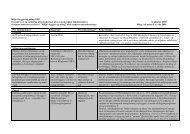 1 Miljø i byggeri og anlæg 2005 Oversigt over og vurdering af ...