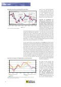 EURO-USD-Analyse - Page 2