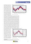 EURO-USD-Analyse - Page 3