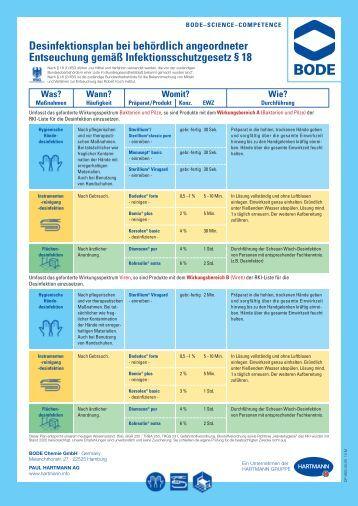 Desinfektionsplan bei behördlich angeordneter ... - Noweda