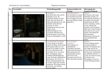 Szenenanalyse Magazine