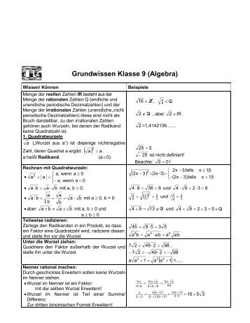 Grundwissen Klasse 9 (Algebra)