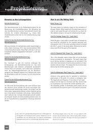 Hinweise und Erläuterungen zu den Leistungsdaten