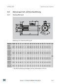 BA 65156 VARICON Teil K Technische Daten - Page 7