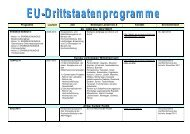 Programm Laufzeit Ziel Beteiligte Länder EU & Kontakt ...